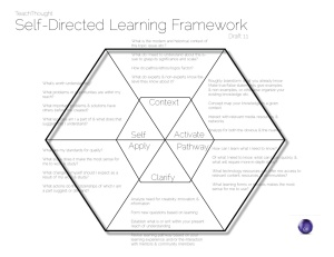 A Self-Directed Learning Model For 21st Century Learners by Terry Heick